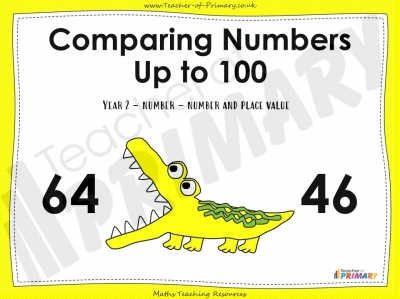 Comparing Numbers Up to 100 - Year 2