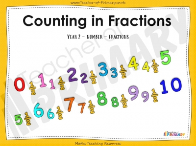 Counting in Fractions - Year 2
